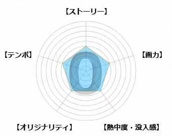 f:id:soul-vibration:20171222200813j:plain